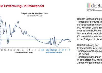 Klimaschutz und CO2-Bepreisung